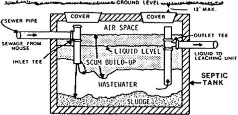 septic tank section cape group cape cod massashussets