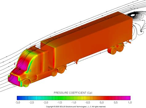 aerodynamic house design solus aerodynamic design and analysis
