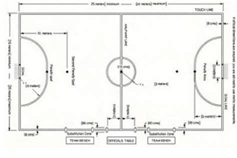 gambar dan ukuran lapangan futsal de futsal parkour gambar dan ukuran lapangan futsal