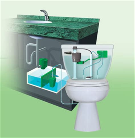 grey water toilet aqus greywater system from sloan