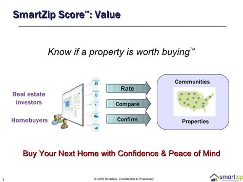 smartzip home values home review