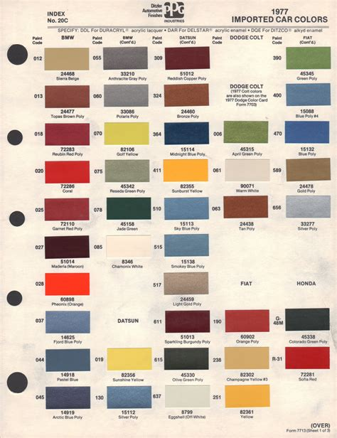 Orange Car Color Names by Paint Chips 1977 Fiat