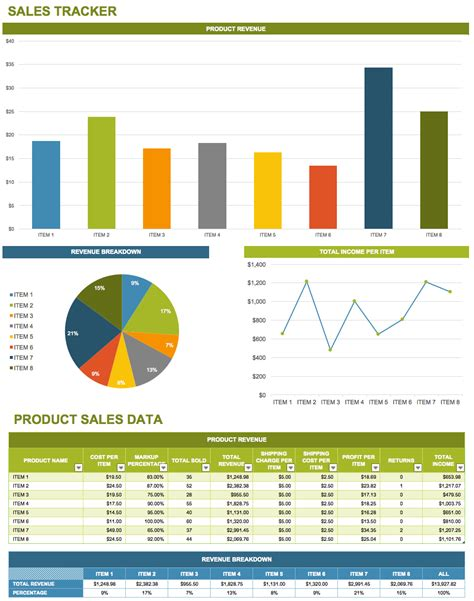Free Microsoft Office Templates Smartsheet Sales Tracker Template