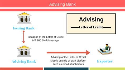 Letter Of Credit Advising Bank Confirming Bank advising bank advancedontrade export import customs