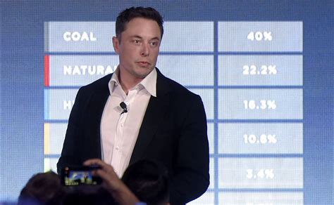 elon musk virtual reality musk sends his phone number to 16 million twitter
