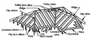 Hip Valley Professional Carpentry