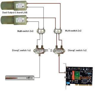 Tv Tuner Batam cara setting dua lnb untuk dua receiver batam s