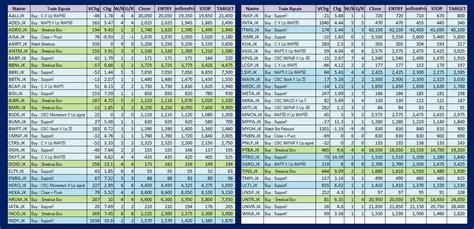 Saham Central Proteinaprima anggun trader hari pertama awal tahun 2013 ihsg naik oleh