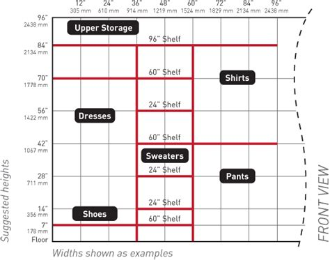 How Is A Standard Closet by Installfix Mesure En Png 592 215 466 Creative Building