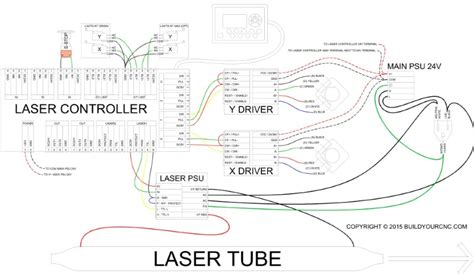 wiring lasers in parallel lasers free printable