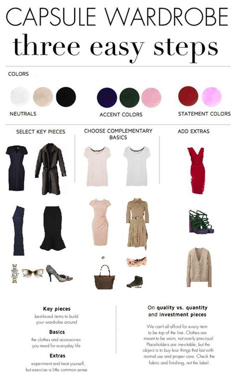 how to build a minimalist wardrobe how to build a minimalist capsule wardrobe in three steps