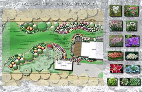 Landscaping Ideas For Small Yards Cottage Garden Design Cottage Garden Layout