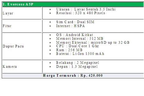 Sofa Murah 500 Ribu daftar hp android murah di bawah 500 ribu berkualitas