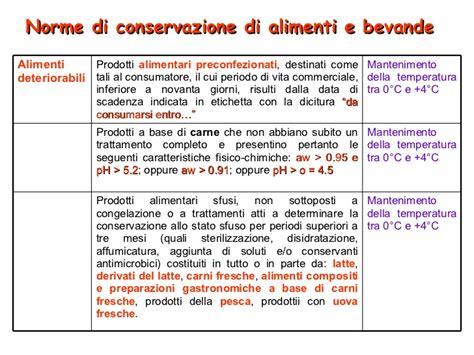 la conservazione degli alimenti riassunto microbiologia degli alimenti