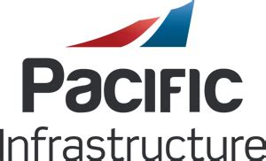 Pacific Logo 04 psi international