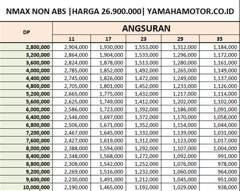 harga promo kredit motor yamaha nmax dp murah yamahamotor