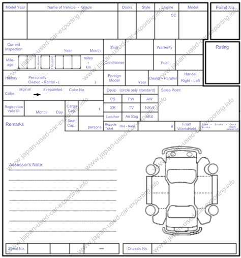 car inspection sheet car pictures car canyon