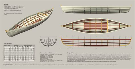 build blueprints how to build a canoe plans free my boat plans