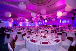 Event Planners Event Planning Me Productions