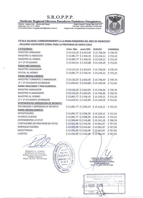 obreros panaderos de lanus escala salarial escala salarial panaderos 2016 santa cruz