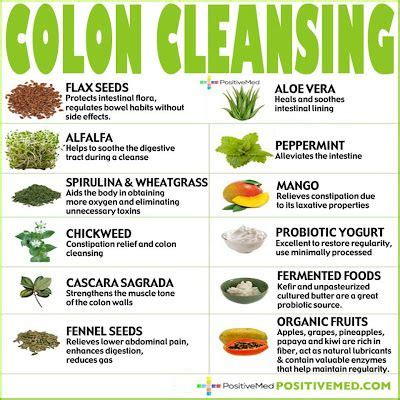 Does Colonic Detox Work by How Does A Colon Cleanser Work Cure My Taco And Colon