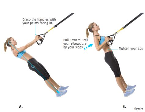 Resistance Band Bench Press How To Perform Trx Rows