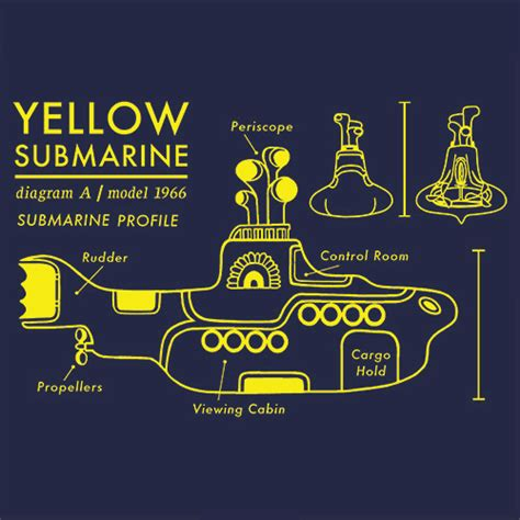 yellow submarine  shirt blueprint textual tees