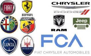 Fiat Owned Brands June Auto Sales Looking Fca Sales Poised To Pop