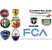 June Auto Sales Looking Good FCA Poised To Pop  CarsDirect
