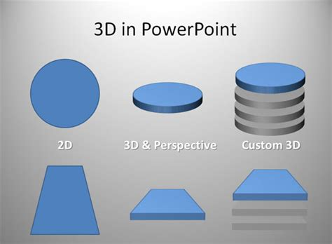 Learn How To Use 3d In Powerpoint 3d Powerpoint Presentation Templates Free