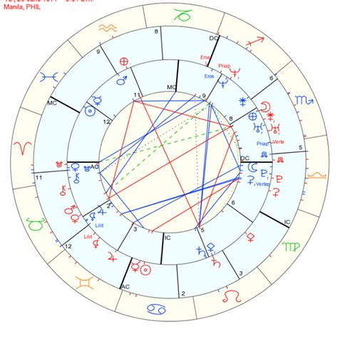 moon in 1st house synastry venus in first house synastry lindaland