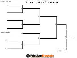 Winner And Loser Bracket Template by Elimination Tournament Brackets Printable