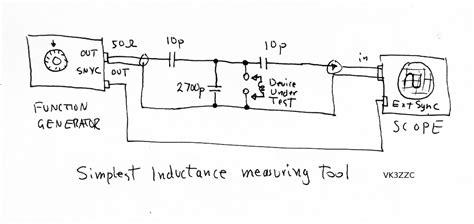 measure inductance with function generator inductance measuring