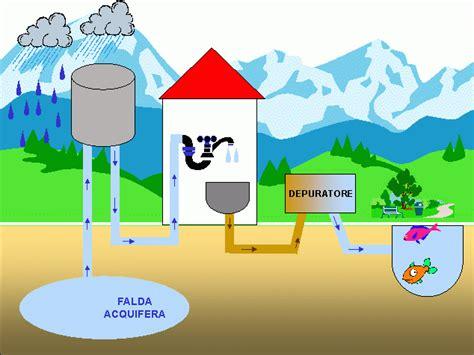 da dove viene l acqua rubinetto l acqua arriva nelle nostre