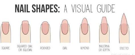 most popular nail length and shape nail shapes talking dolly nails