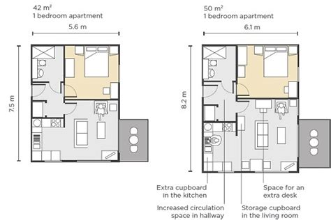 apartment dimensions 60m2 studio apartment hotelroomsearch net