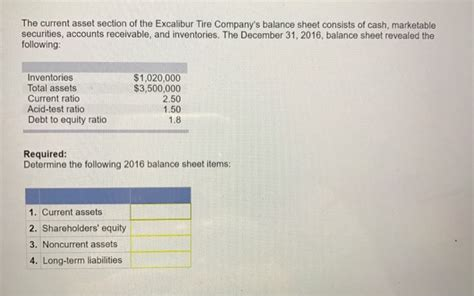 the current assets section of the balance sheet should include the current asset section of the excalibur tire co