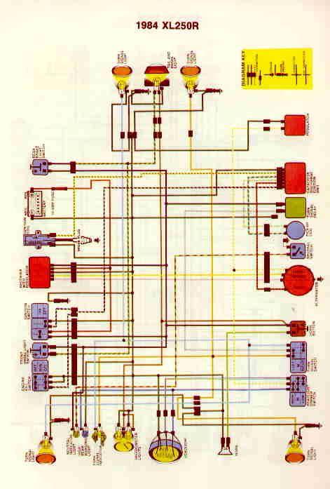 xl 125 wiring schematic wiring diagram with description