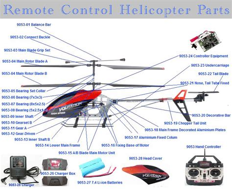 rc helicopter parts diagram helicopter parts diagram www pixshark images