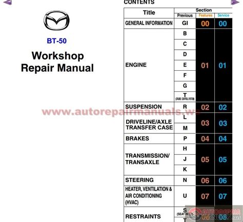 automotive maintenance light repair books keygen autorepairmanuals ws mazda bt 50 2007 workshop
