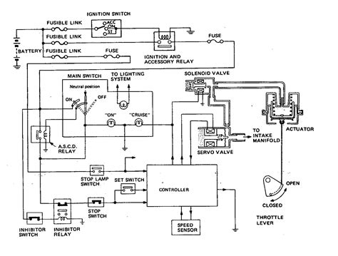 lincoln 300 commander wiring diagram yamaha yl2 wiring diagram