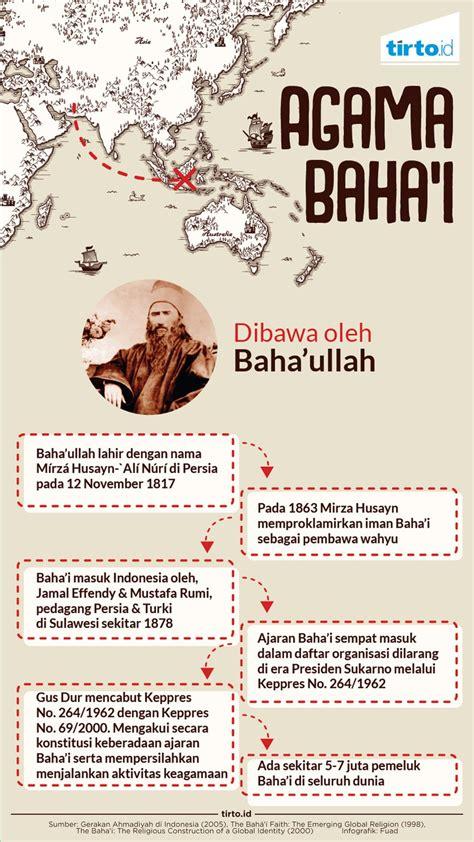 yang dilarang di indonesia agama baha i dari yang juga tumbuh di indonesia