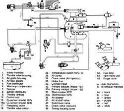 solved any diagram on an mercedes 500 sec engine need to fixya