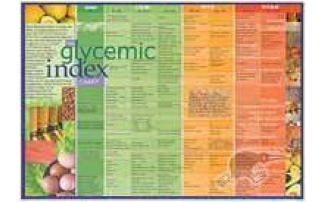 vegetables glycemic index huckleberry organic and gluten free shopping