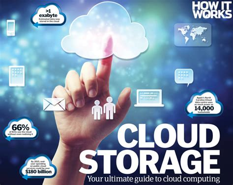 what is cloud computing times of cloud