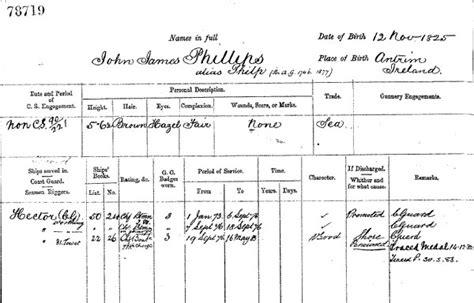 Royal Navy Records Royal Navy Records