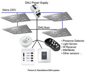 lights controller system what is dali fosilum