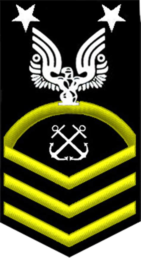 Petty Officer Rank by Master Chief Petty Officer Halo Nation Fandom Powered