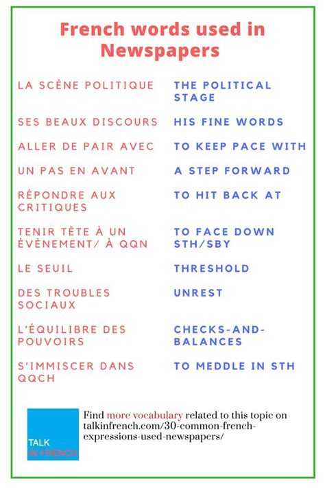 using french vocabulary 0521578515 1000 images about french vocabulary list on news articles french words and to share