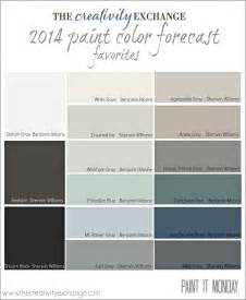sherwin williams color palettes sherwin williams color favorites paint colors